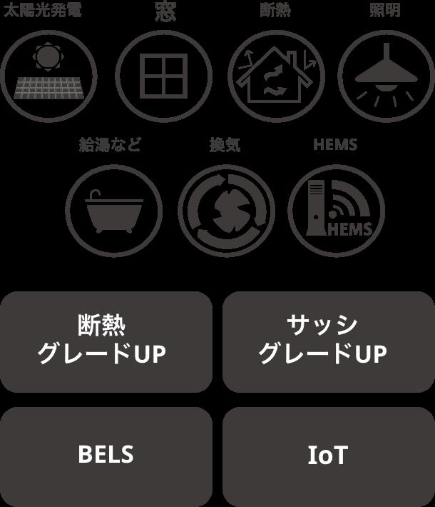 イメージ図:スマイフパッケージ内容の項目